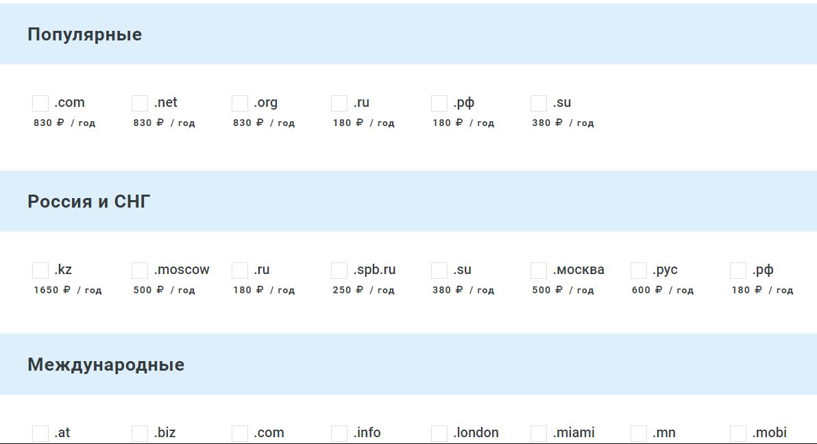Популярные домены